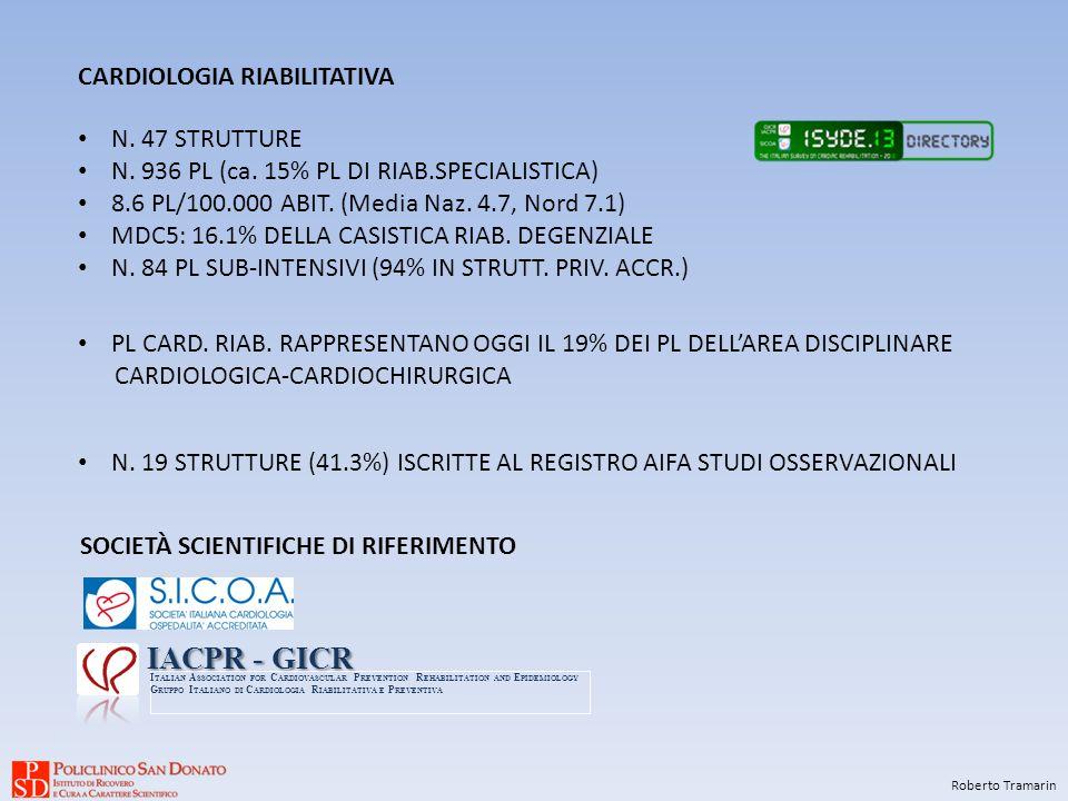 CARDIOLOGIA RIABILITATIVA N. 47 STRUTTURE N. 936 PL (ca. 15% PL DI RIAB.SPECIALISTICA) 8.6 PL/100.000 ABIT. (Media Naz. 4.7, Nord 7.1) MDC5: 16.1% DEL