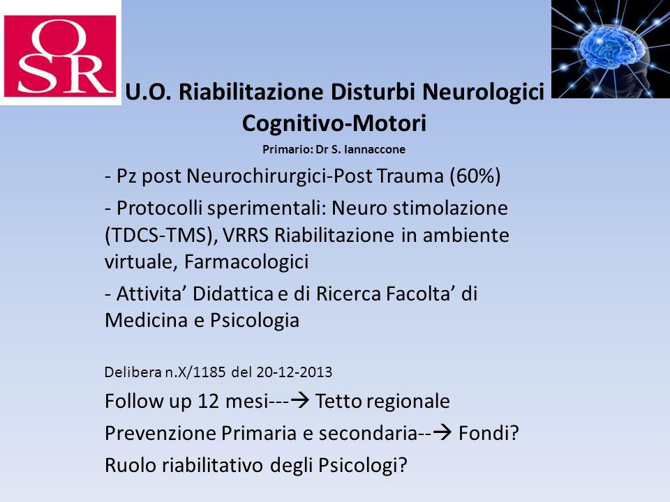 U.O.Riabilitazione Disturbi Neurologici Cognitivo-Motori Primario: Dr S.
