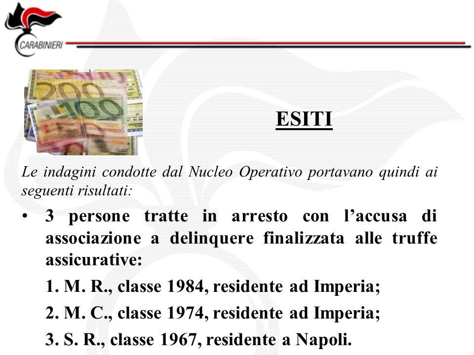 Le indagini condotte dal Nucleo Operativo portavano quindi ai seguenti risultati: 3 persone tratte in arresto con l'accusa di associazione a delinquere finalizzata alle truffe assicurative: 1.M.