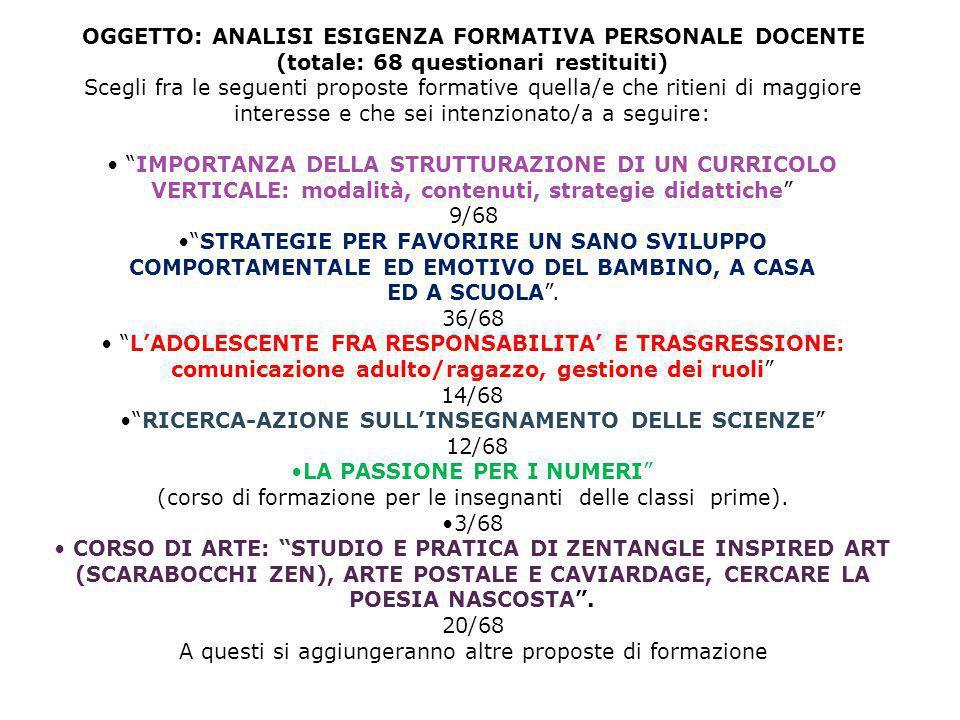 OGGETTO: ANALISI ESIGENZA FORMATIVA PERSONALE DOCENTE (totale: 68 questionari restituiti) Scegli fra le seguenti proposte formative quella/e che ritie