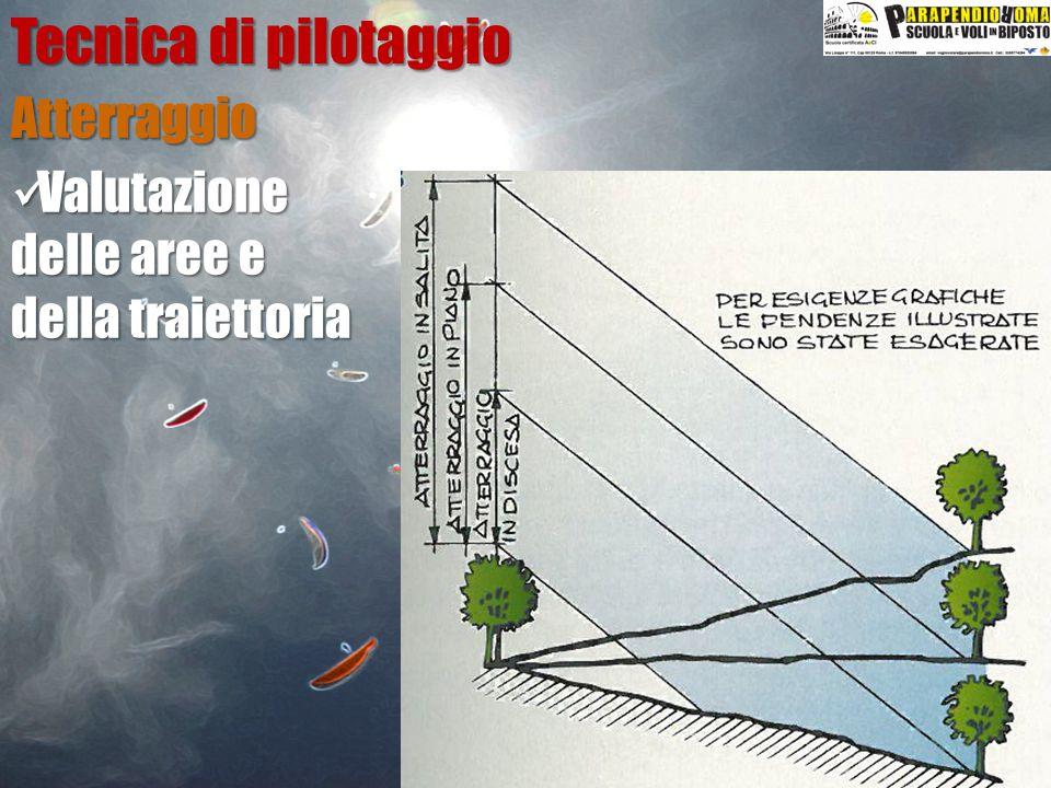 Atterraggio Tecnica di pilotaggio Valutazione delle aree e della traiettoria Valutazione delle aree e della traiettoria