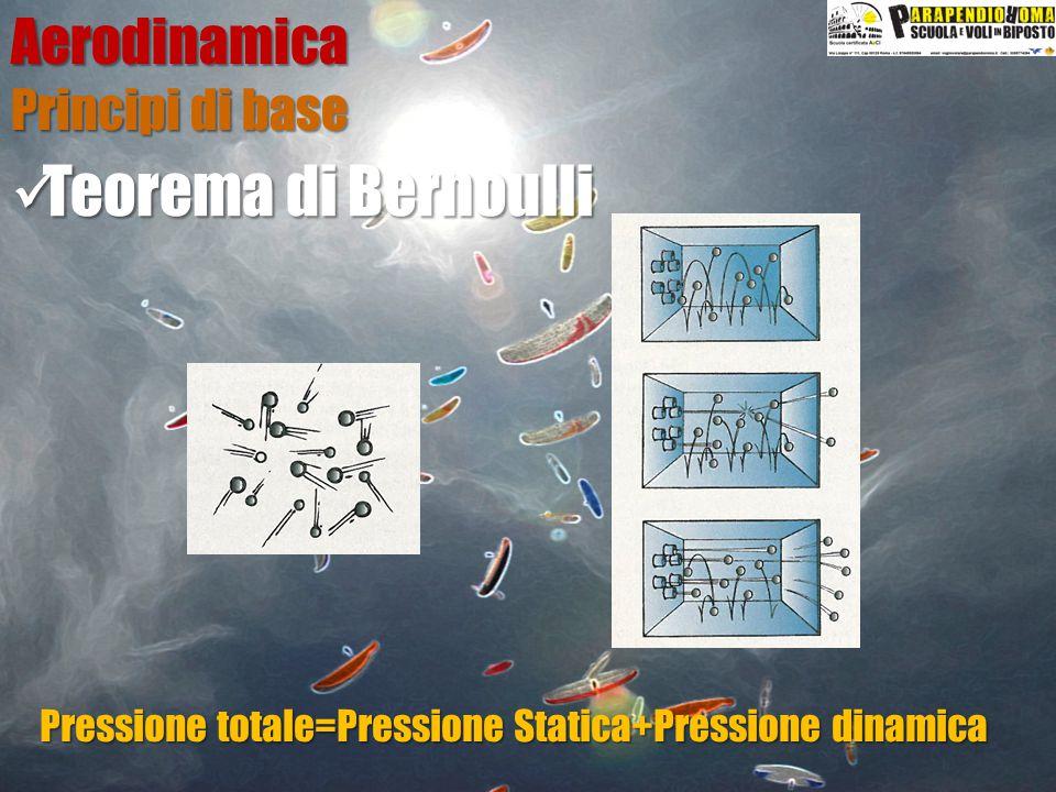 Teorema di Bernoulli Teorema di BernoulliAerodinamica Principi di base Pressione totale=Pressione Statica+Pressione dinamica