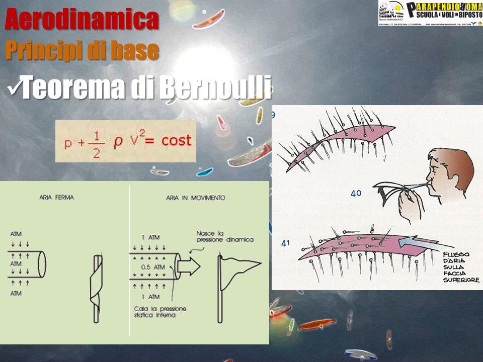 Teorema di Bernoulli Teorema di BernoulliAerodinamica Principi di base