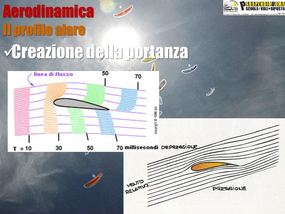 Creazione della portanza Creazione della portanzaAerodinamica Il profilo alare