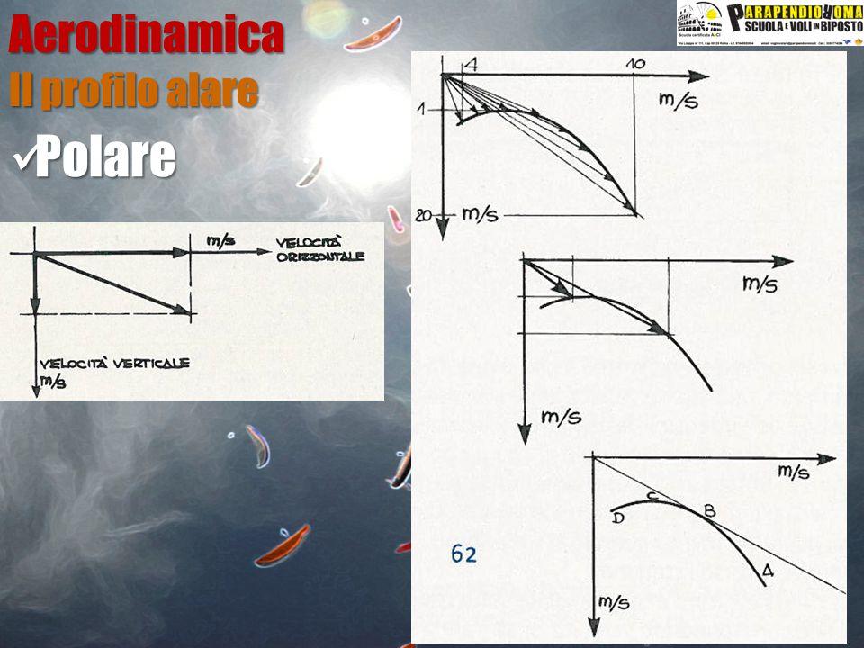 Aerodinamica Il profilo alare