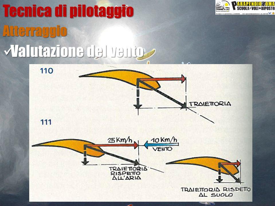 Atterraggio Tecnica di pilotaggio Valutazione del vento Valutazione del vento