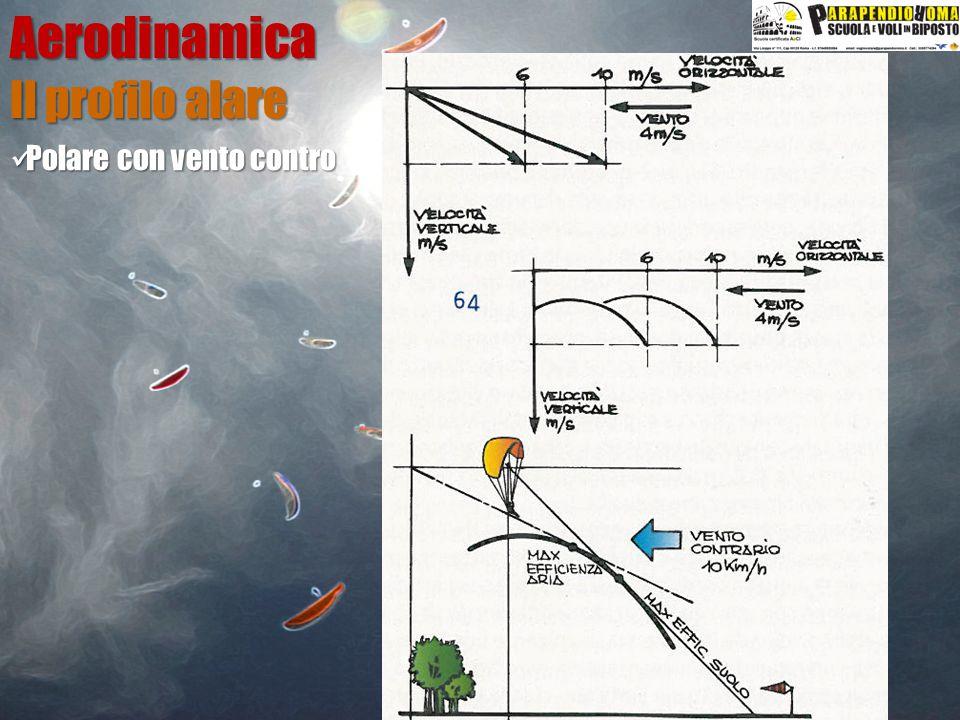 Aerodinamica Polare con vento contro Polare con vento contro Il profilo alare