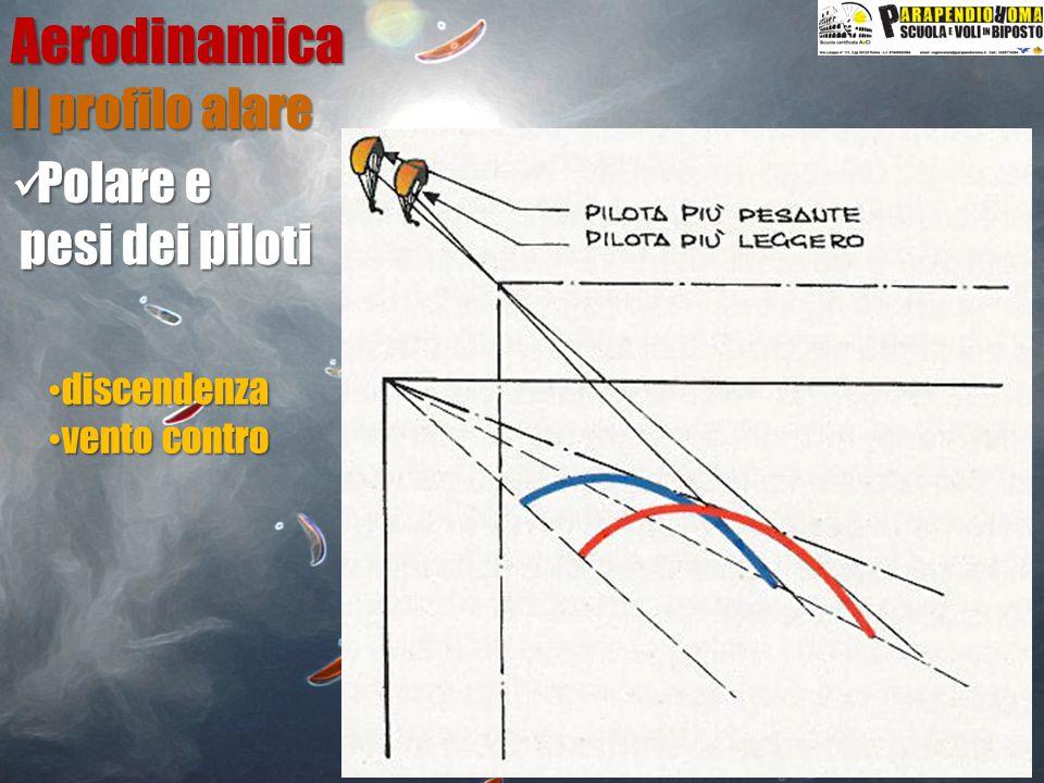 Aerodinamica Polare e Polare e pesi dei piloti pesi dei piloti discendenza discendenza vento contro vento contro