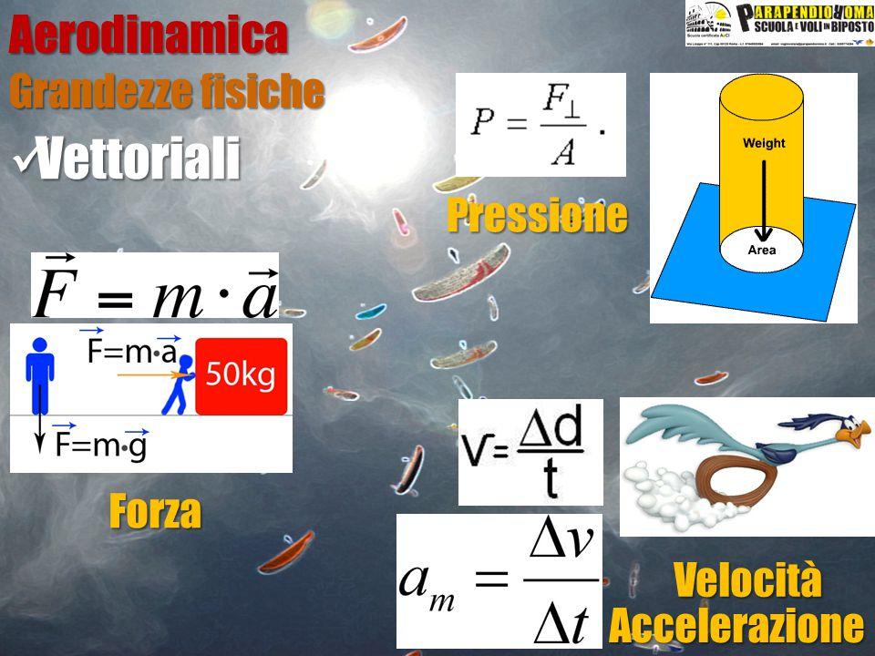 Aerodinamica Vettoriali Vettoriali Grandezze fisiche Forza Pressione Velocità Accelerazione