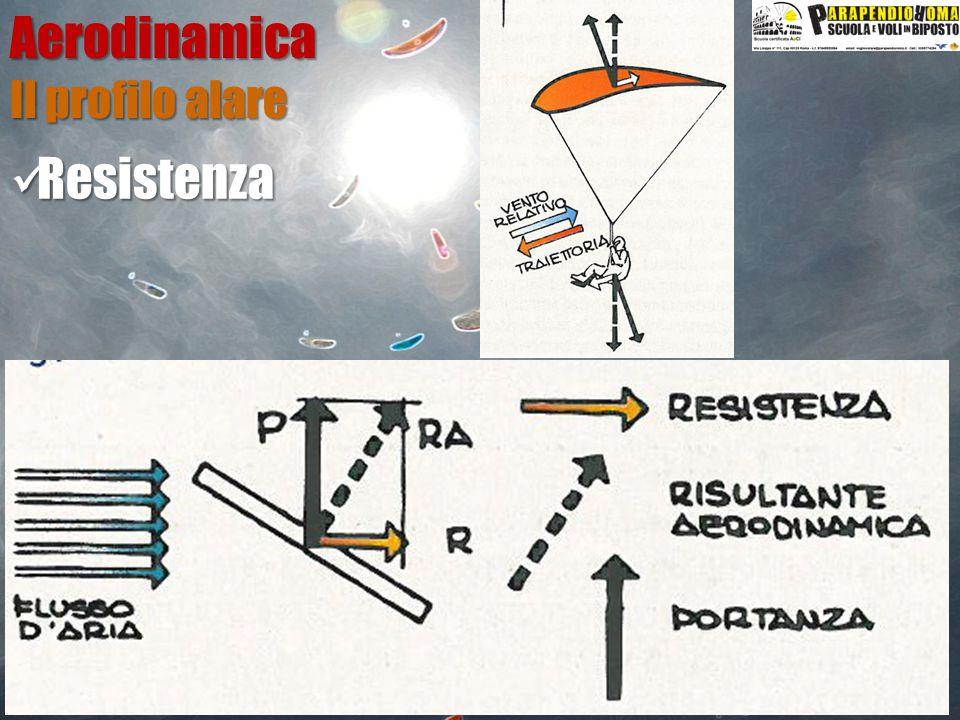 Aerodinamica Il profilo alare Resistenza Resistenza