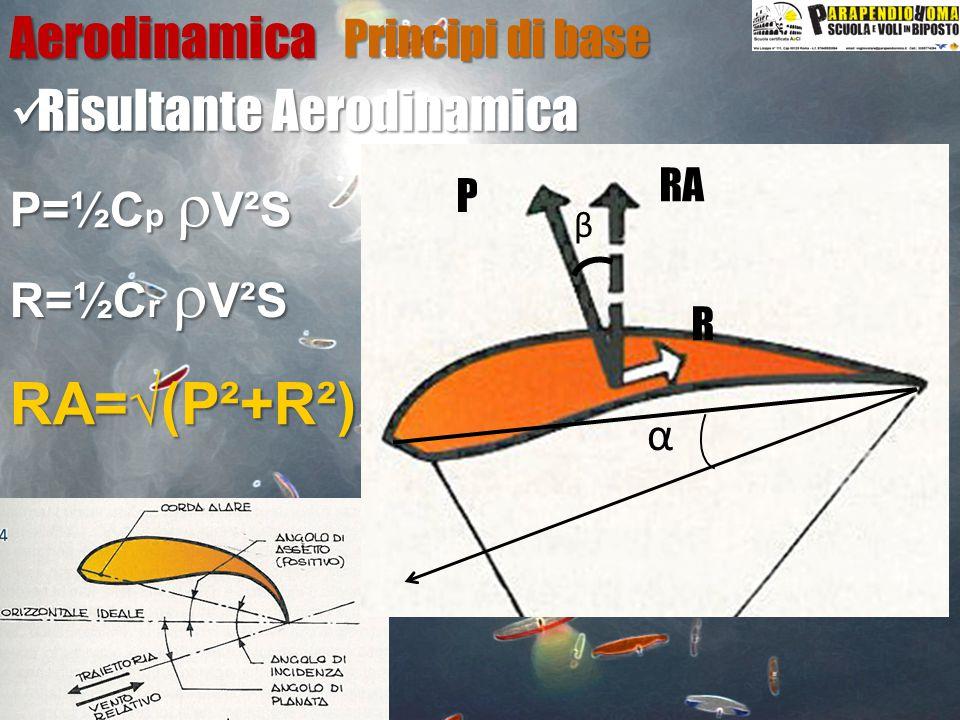 Aerodinamica Principi di base P=½C p  V²S R=½C r  V²S RA=√(P²+R²) P R RA α β Risultante Aerodinamica Risultante Aerodinamica