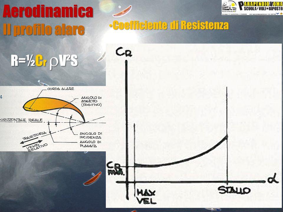 Aerodinamica Il profilo alare Resistenza Resistenza R=½C r  V²S Coefficiente di Resistenza Coefficiente di Resistenza