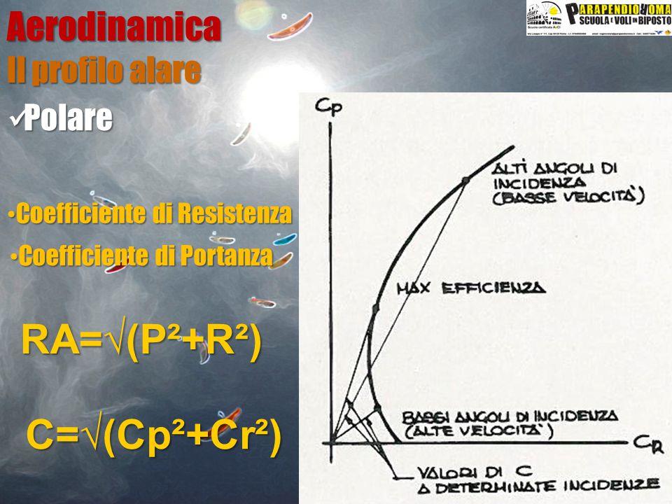 Aerodinamica Il profilo alare Polare Polare Coefficiente di Resistenza Coefficiente di Resistenza Coefficiente di Portanza Coefficiente di Portanza RA=√(P²+R²) C=√(Cp²+Cr²)