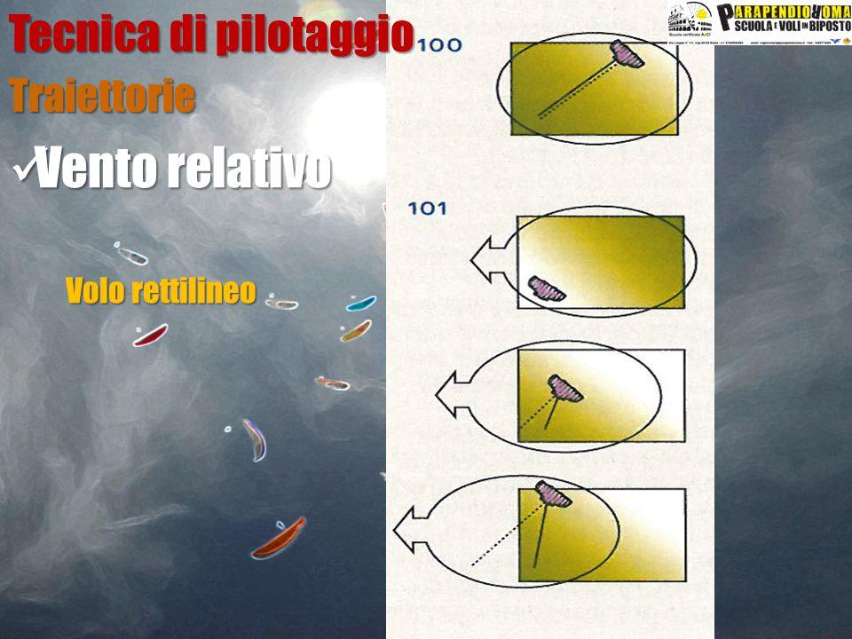 Vento relativo Vento relativo Traiettorie Tecnica di pilotaggio Volo rettilineo