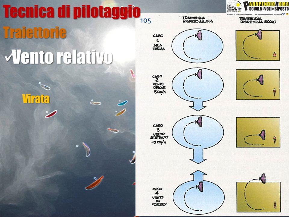 Vento relativo Vento relativo Traiettorie Tecnica di pilotaggio Virata