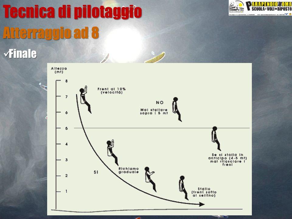 Atterraggio ad 8 Tecnica di pilotaggio Finale Finale