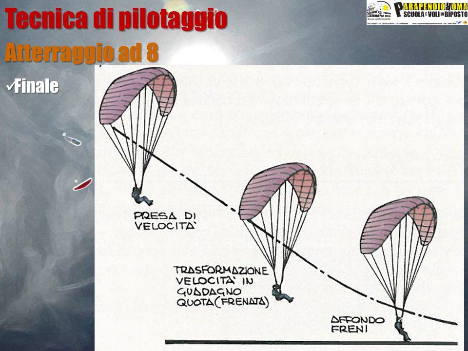 Atterraggio ad 8 Tecnica di pilotaggio Finale Finale ad 8