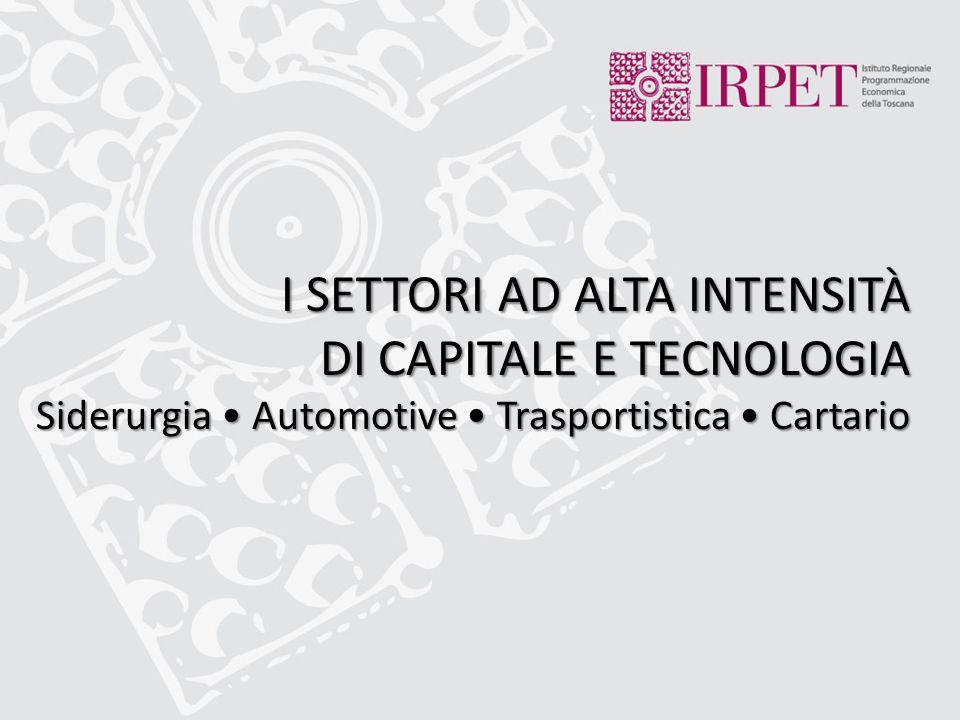 I SETTORI AD ALTA INTENSITÀ DI CAPITALE E TECNOLOGIA Siderurgia Automotive Trasportistica Cartario