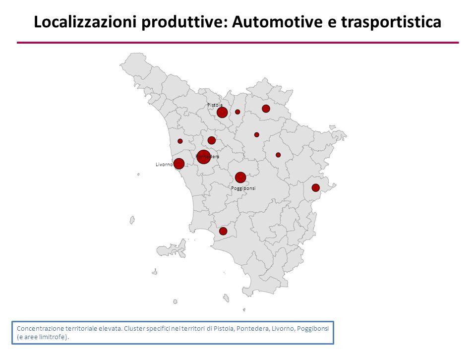 Localizzazioni produttive: Automotive e trasportistica Concentrazione territoriale elevata. Cluster specifici nei territori di Pistoia, Pontedera, Liv