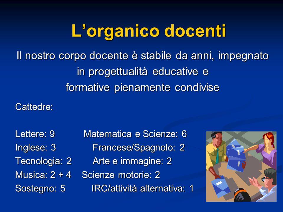 L'organico docenti Cattedre: Lettere: 9 Matematica e Scienze: 6 Inglese: 3 Francese/Spagnolo: 2 Tecnologia: 2 Arte e immagine: 2 Musica: 2 + 4 Scienze
