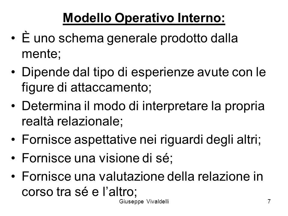 Modello Operativo Interno: È uno schema generale prodotto dalla mente; Dipende dal tipo di esperienze avute con le figure di attaccamento; Determina i