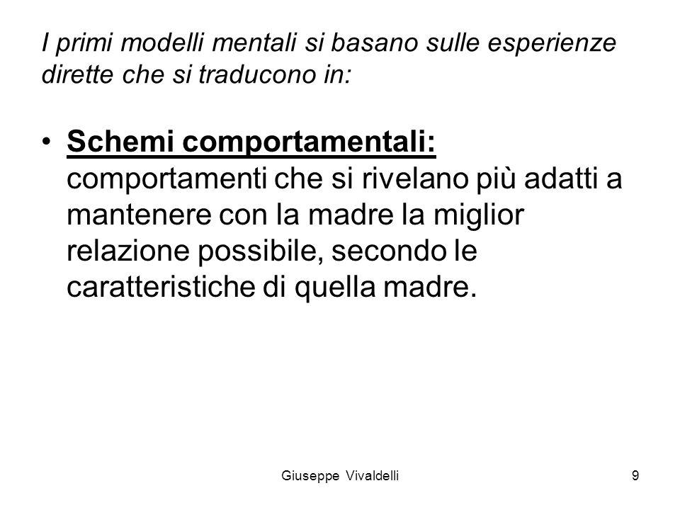 I primi modelli mentali si basano sulle esperienze dirette che si traducono in: Schemi comportamentali: comportamenti che si rivelano più adatti a man