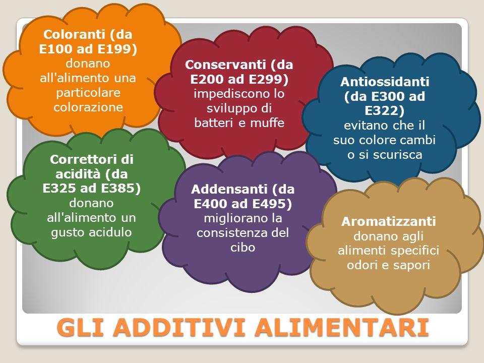 GLI ADDITIVI ALIMENTARI Coloranti (da E100 ad E199) donano all'alimento una particolare colorazione Conservanti (da E200 ad E299) impediscono lo svilu