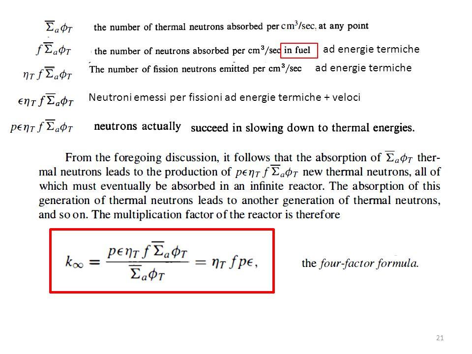 ad energie termiche Neutroni emessi per fissioni ad energie termiche + veloci 21