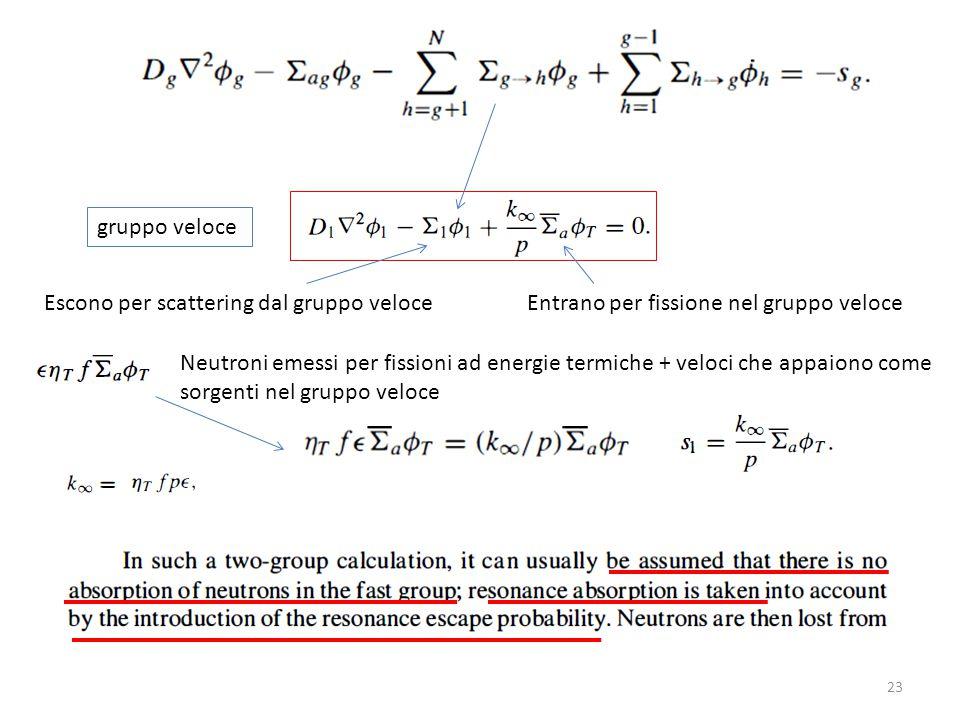 Escono per scattering dal gruppo veloceEntrano per fissione nel gruppo veloce gruppo veloce Neutroni emessi per fissioni ad energie termiche + veloci