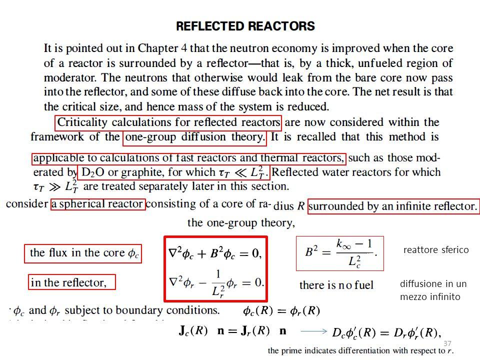 37 reattore sferico diffusione in un mezzo infinito