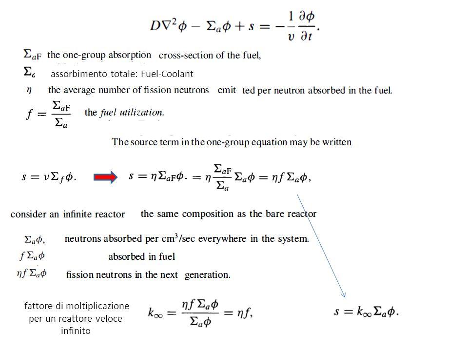 se k = 1 allora il flusso è costante nel tempo 6 risolvendo l'equazione del reattore troveremo che B è legato alla geometria e alle dimensioni del reattore; per cui -fissate geometria e dimensioni si calcola B e popi bisogna aggiustare la composizione del reattore in modo da avere valori di k e di L che soddisfino l'equazione di criticità; -fissata la composizione, bisogna determinare geometria e dimensioni per avere un B che soddisfi l'equazione di criticità