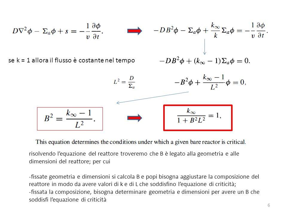 se k = 1 allora il flusso è costante nel tempo 6 risolvendo l'equazione del reattore troveremo che B è legato alla geometria e alle dimensioni del rea