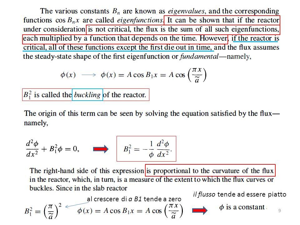 30 Note geometria e dimensioni si calcola il buckling La composizione deve essere aggiustata in modo che venga rispettata la condizione di criticità