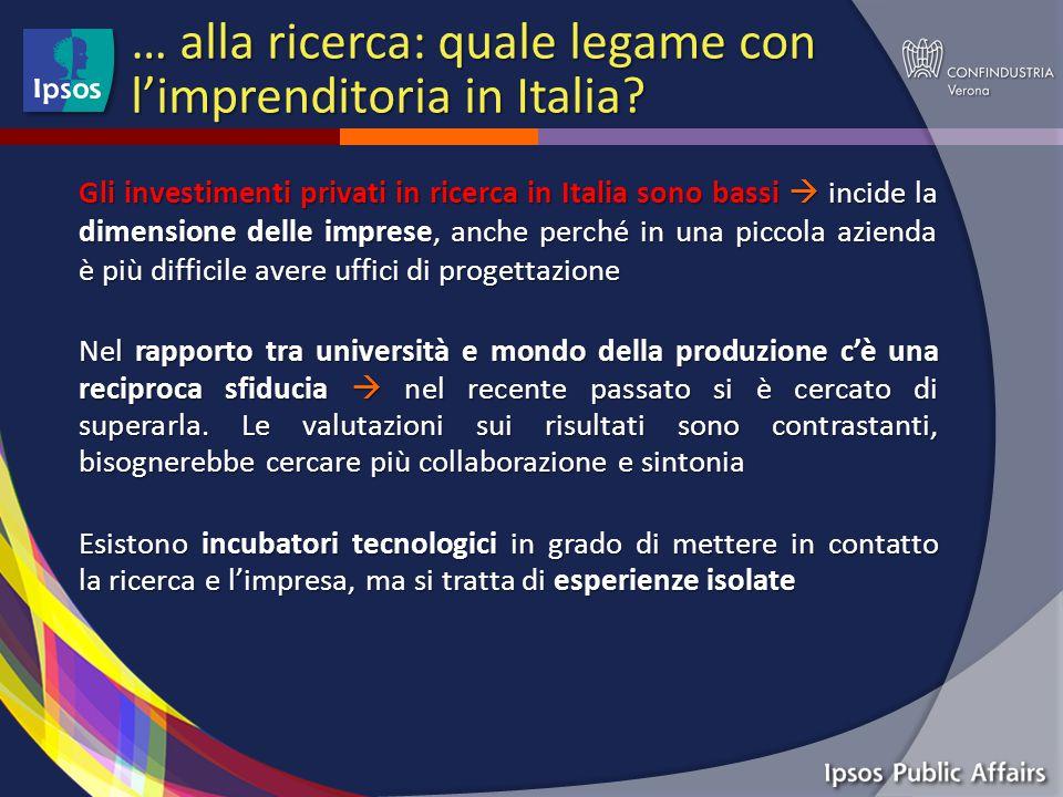 … alla ricerca: quale legame con l'imprenditoria in Italia.