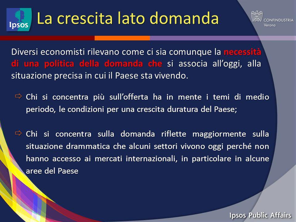 La crescita lato domanda Diversi economisti rilevano come ci sia comunque la necessità di una politica della domanda che si associa all'oggi, alla situazione precisa in cui il Paese sta vivendo.