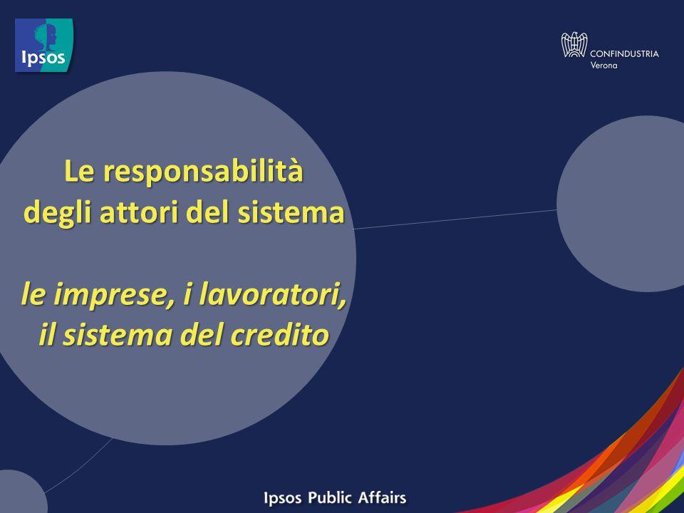 Le responsabilità degli attori del sistema le imprese, i lavoratori, il sistema del credito