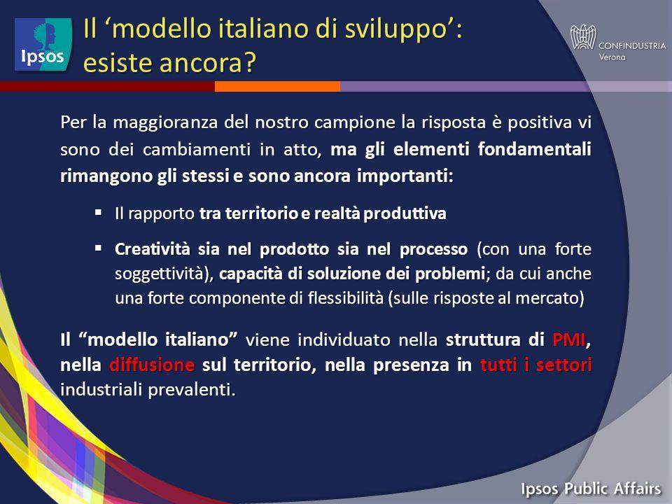 Il 'modello italiano di sviluppo': esiste ancora.