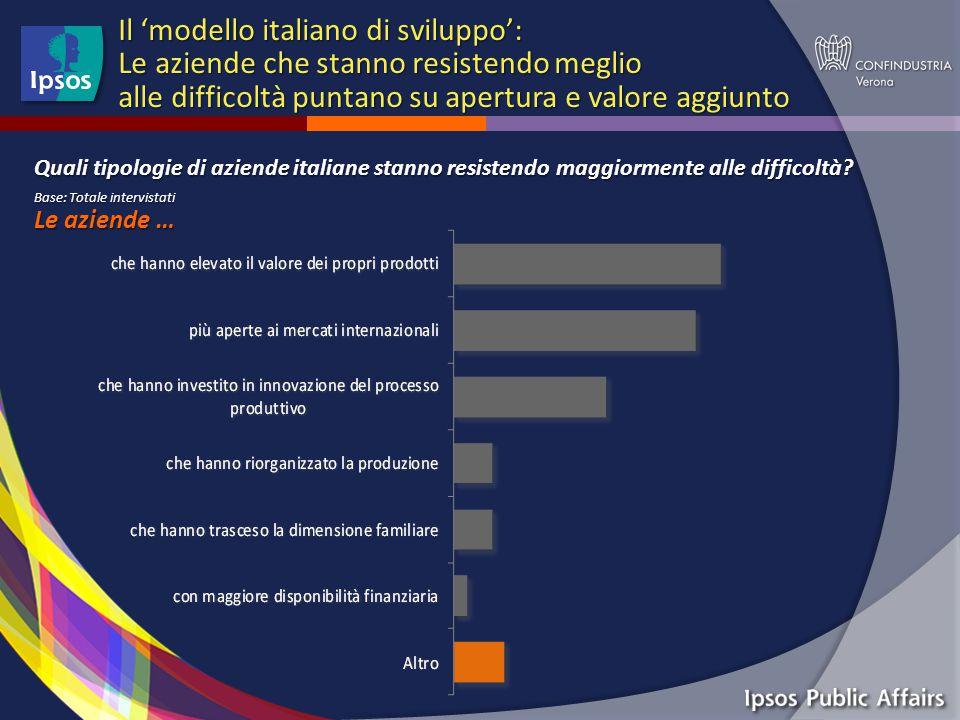 Il 'modello italiano di sviluppo': Le aziende che stanno resistendo meglio alle difficoltà puntano su apertura e valore aggiunto Quali tipologie di aziende italiane stanno resistendo maggiormente alle difficoltà.