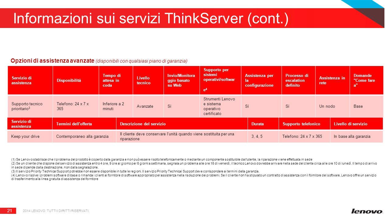 21 Informazioni sui servizi ThinkServer (cont.) 2014 LENOVO.