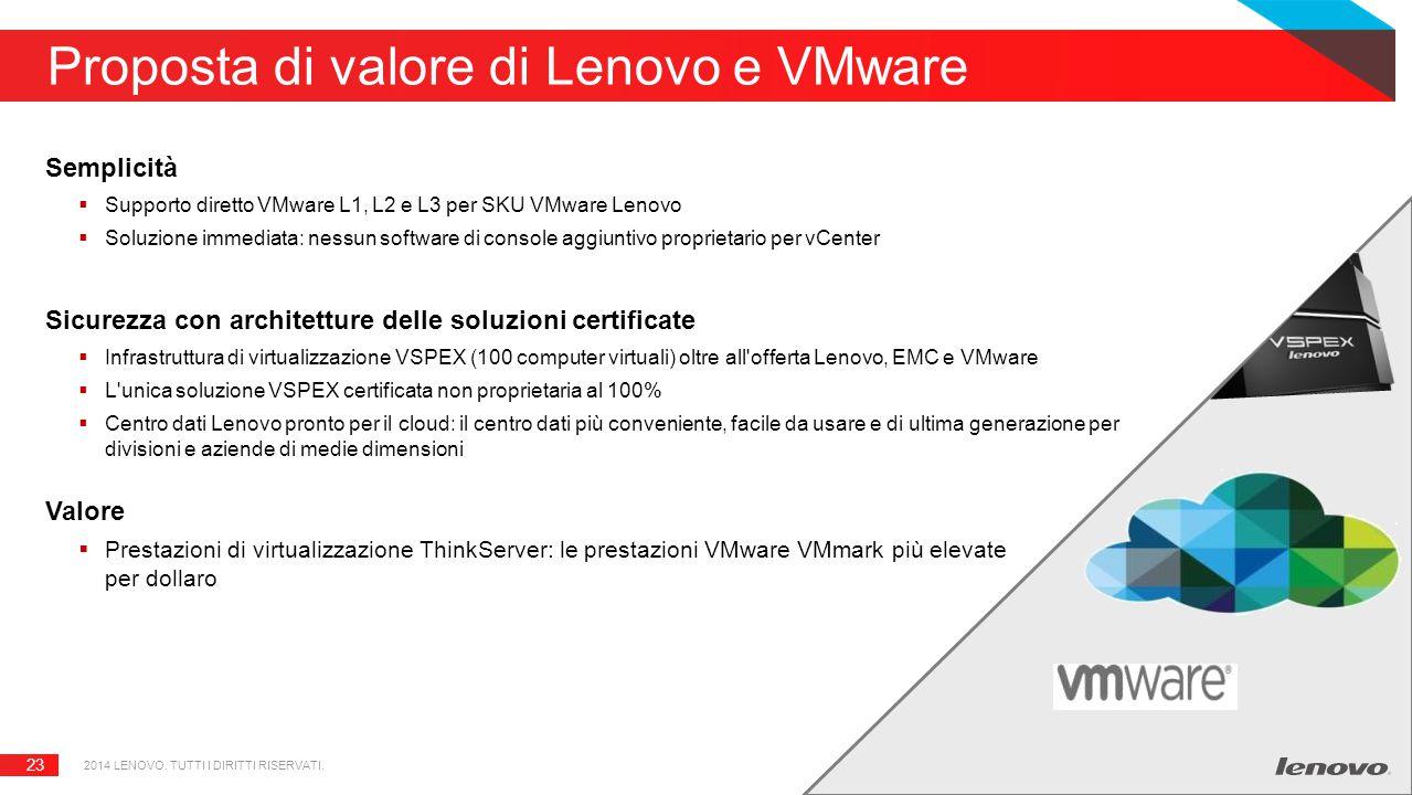 23 Proposta di valore di Lenovo e VMware Semplicità  Supporto diretto VMware L1, L2 e L3 per SKU VMware Lenovo  Soluzione immediata: nessun software di console aggiuntivo proprietario per vCenter Sicurezza con architetture delle soluzioni certificate  Infrastruttura di virtualizzazione VSPEX (100 computer virtuali) oltre all offerta Lenovo, EMC e VMware  L unica soluzione VSPEX certificata non proprietaria al 100%  Centro dati Lenovo pronto per il cloud: il centro dati più conveniente, facile da usare e di ultima generazione per divisioni e aziende di medie dimensioni Valore  Prestazioni di virtualizzazione ThinkServer: le prestazioni VMware VMmark più elevate per dollaro 2014 LENOVO.