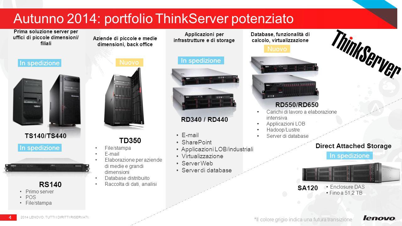 15 Dispositivo DAS (Direct-Attached Storage) ThinkServer SA120 Lenovo ThinkServer SA120 MODULARE E SCALABILE 2014 LENOVO.