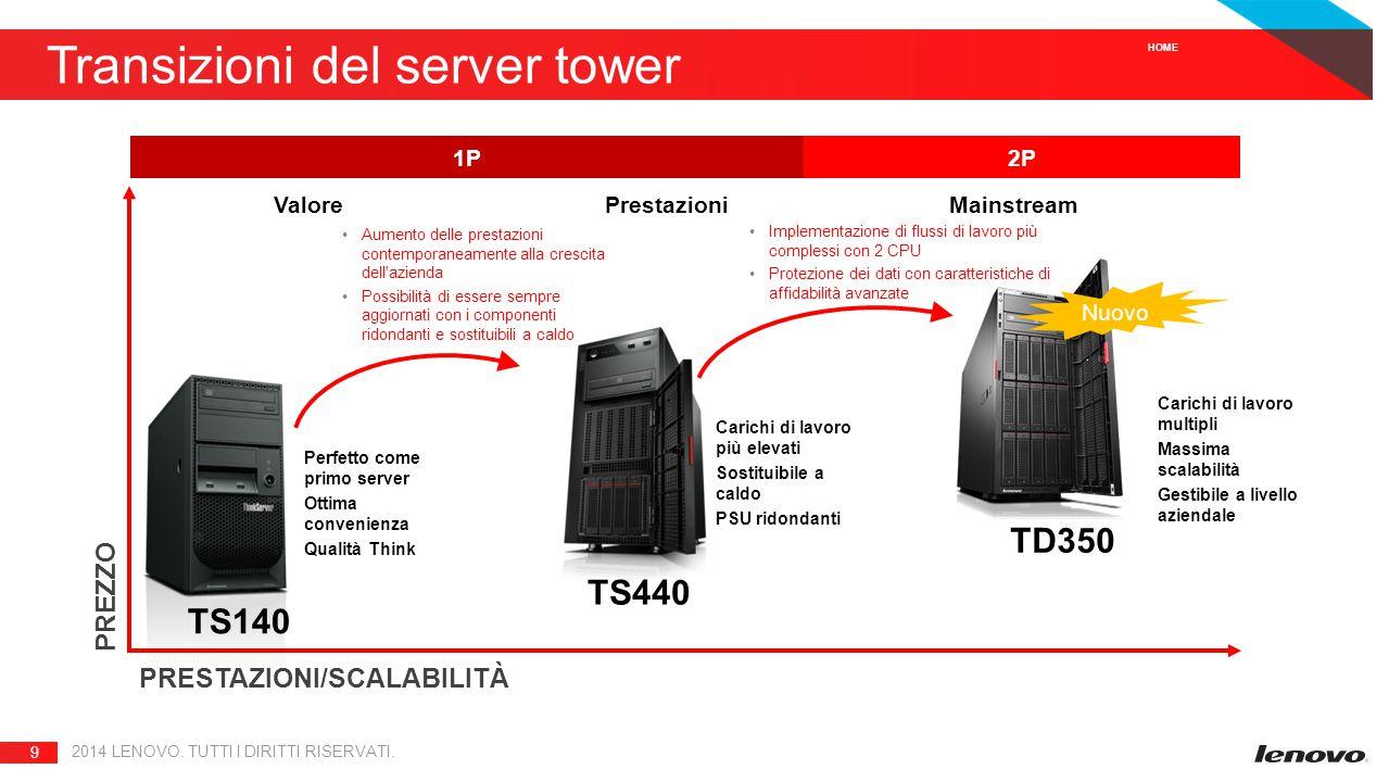 9 Transizioni del server tower PREZZO PRESTAZIONI/SCALABILITÀ 1P2P HOME Valore TS140 Perfetto come primo server Ottima convenienza Qualità Think Aumento delle prestazioni contemporaneamente alla crescita dell azienda Possibilità di essere sempre aggiornati con i componenti ridondanti e sostituibili a caldo Implementazione di flussi di lavoro più complessi con 2 CPU Protezione dei dati con caratteristiche di affidabilità avanzate Prestazioni TS440 Carichi di lavoro più elevati Sostituibile a caldo PSU ridondanti Carichi di lavoro multipli Massima scalabilità Gestibile a livello aziendale Mainstream TD350 Nuovo