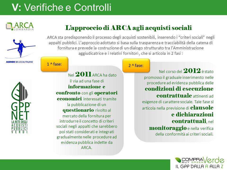 V: Verifiche e Controlli L'approccio di ARCA agli acquisti sociali ARCA sta predisponendo il processo degli acquisti sostenibili, inserendo i criteri sociali negli appalti pubblici.