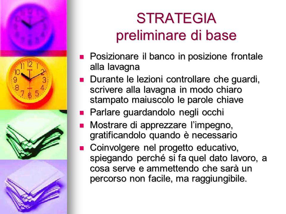 STRATEGIA preliminare di base Posizionare il banco in posizione frontale alla lavagna Posizionare il banco in posizione frontale alla lavagna Durante