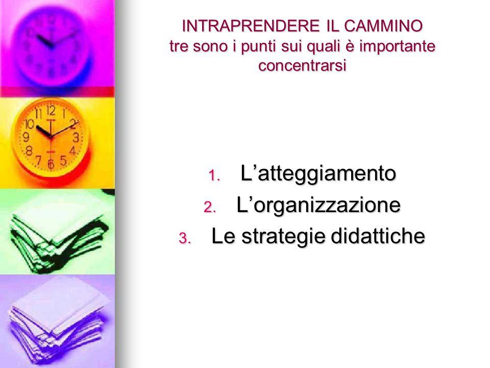 INTRAPRENDERE IL CAMMINO tre sono i punti sui quali è importante concentrarsi 1. L'atteggiamento 2. L'organizzazione 3. Le strategie didattiche
