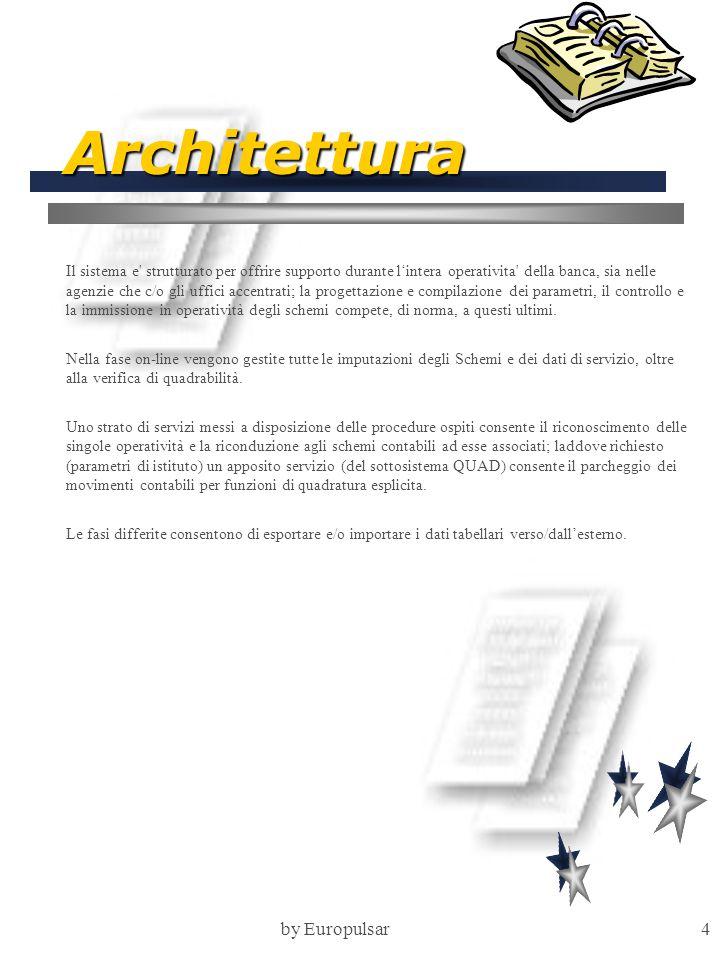 by Europulsar4 Architettura Il sistema e strutturato per offrire supporto durante l'intera operativita della banca, sia nelle agenzie che c/o gli uffici accentrati; la progettazione e compilazione dei parametri, il controllo e la immissione in operatività degli schemi compete, di norma, a questi ultimi.