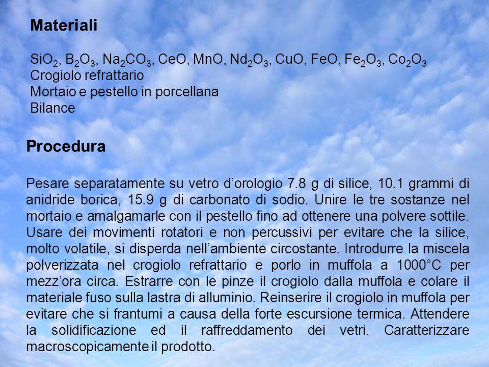 Materiali SiO 2, B 2 O 3, Na 2 CO 3, CeO, MnO, Nd 2 O 3, CuO, FeO, Fe 2 O 3, Co 2 O 3 Crogiolo refrattario Mortaio e pestello in porcellana Bilance Pr
