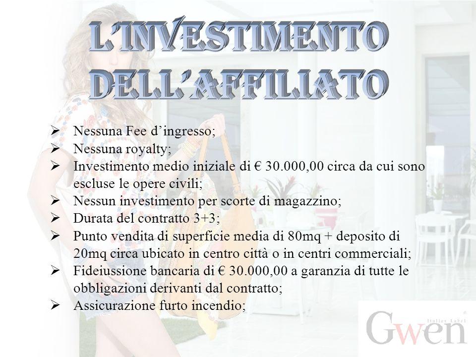  Nessuna Fee d'ingresso;  Nessuna royalty;  Investimento medio iniziale di € 30.000,00 circa da cui sono escluse le opere civili;  Nessun investim