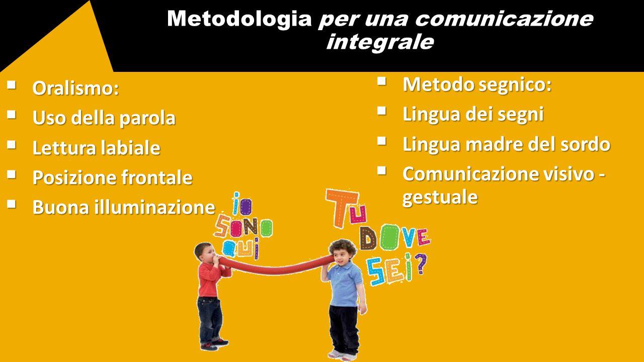 per una comunicazione integrale Metodologia per una comunicazione integrale  Oralismo:  Uso della parola  Lettura labiale  Posizione frontale  Bu
