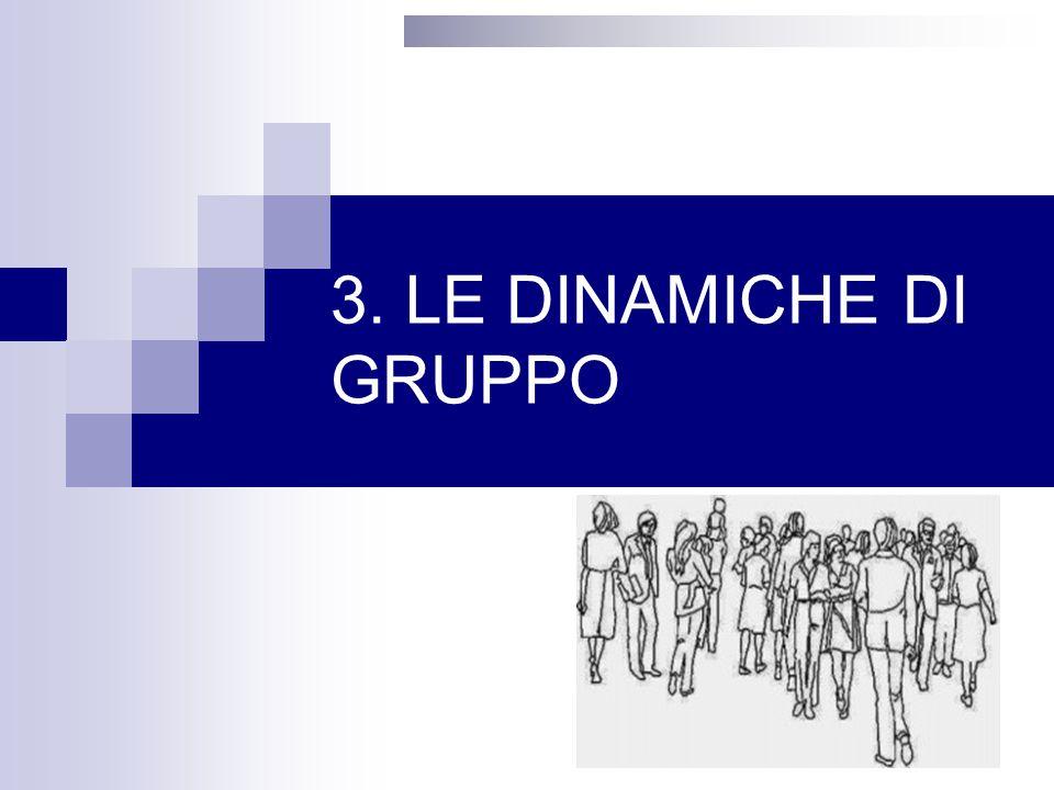 INDICEINDICE 3.Che cos'è un gruppo; 4. tratti caratterizzanti; 5.
